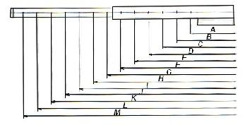 Lastdiagram gaffeltruck